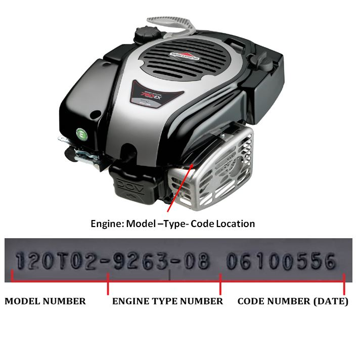 How To Locate Your Briggs and Stratton Engines Model-Type-Code